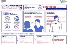 infographie_coronavirus.jpg